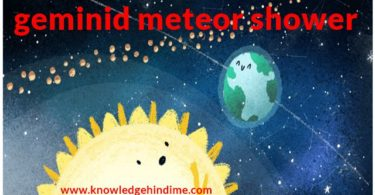 geminid meteor shower in hindi